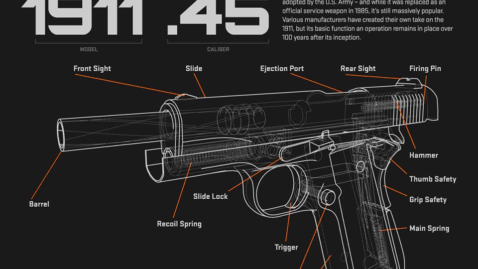 How a Handgun Works: 1911 .45 - Animagraffs Handgun Schematics And Diagrams on handgun schematics and how it works, revolver schematics diagrams, shotgun schematics or diagrams,