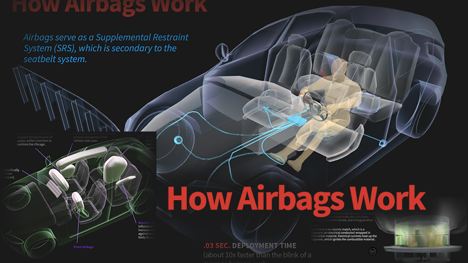 How Airbags Work - Animagraffs